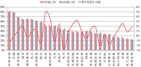 2020年国融基金市场展望及投资策略(权益)-清稿1031.png
