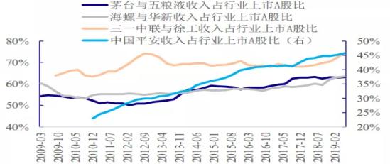2020年国融基金市场展望及投资策略(权益)-清稿1252.png